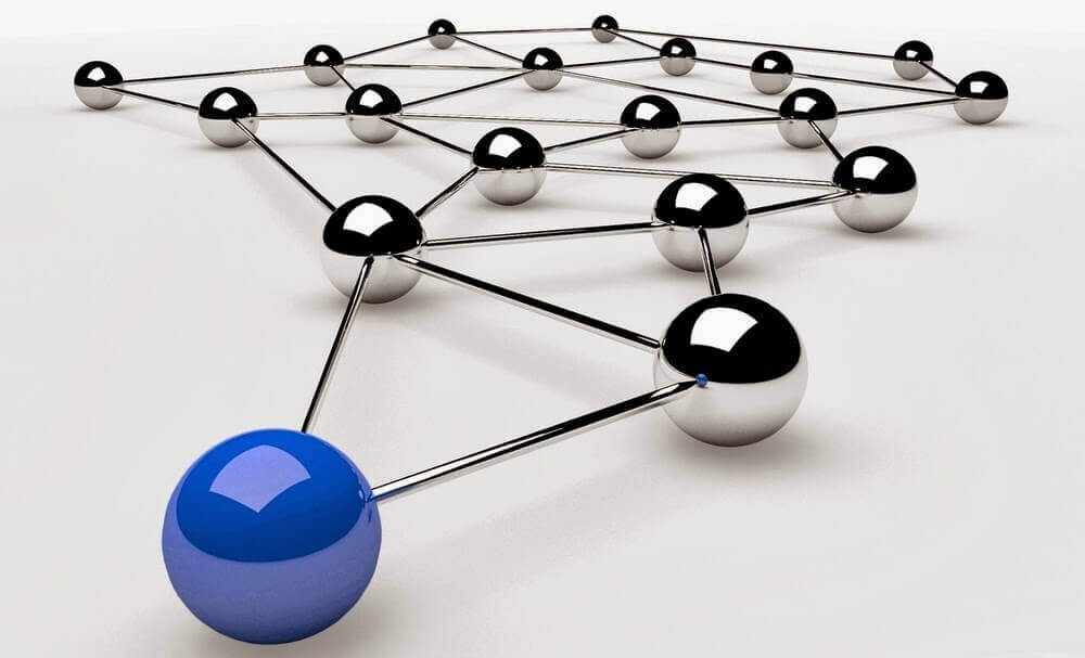 Internal Links and External Links | Its Benefits